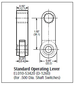 Standard Operating Lever